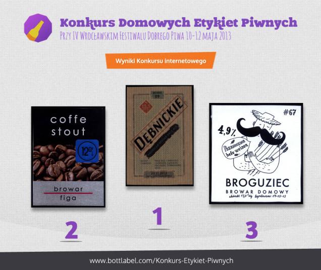 I-KDEP-2013-wyniki-konkurs-internetowy