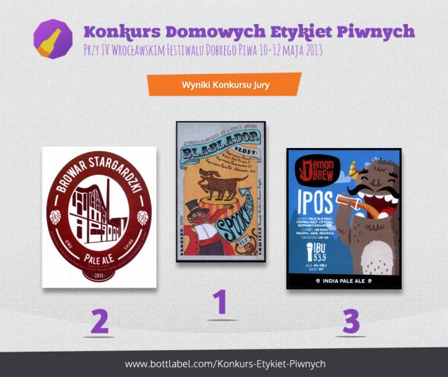 I-KDEP-2013-wyniki-konkurs-jury