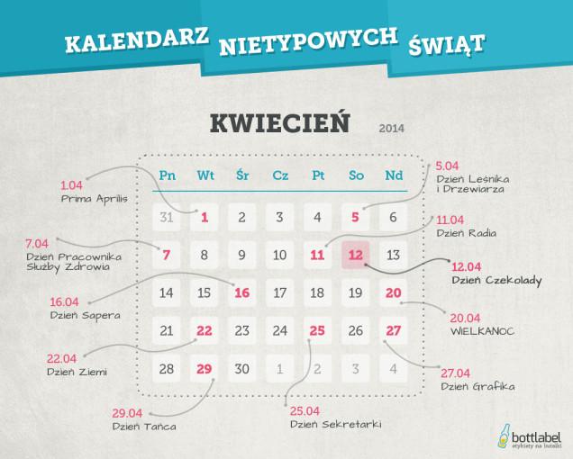 kalendarz-nietypowych-swiat-kwiecien-2014-bottlabel-com